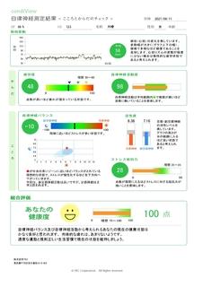 今回の測定結果_page-0001.jpg