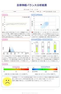 Easy_HRV_DB_2014_06_25_17_04_44.jpg