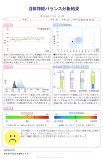 Easy_HRV_DB__0517_kim jinsuk_2014_08_06_11_55_59.jpg